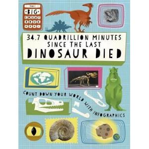 34.7 Quadrillion Minutes Since the Last Dinosaurs Died