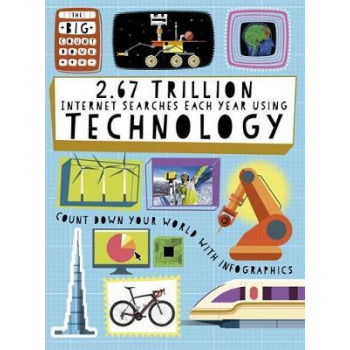 2.67 Trillion Internet Searches Each Year Using Technology
