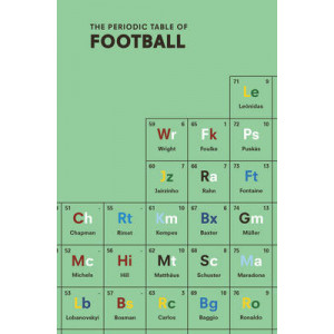 Periodic Table of Football