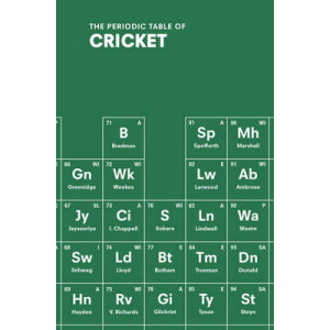 Periodic Table of Cricket